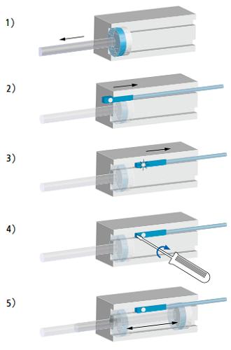 磁性气缸传感器工作原理和气缸安装调节流程(图3)