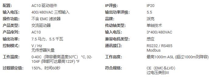 派克变频器10G-43-0120-BN(C14)产品(图2)