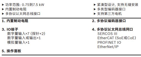 ACS1伺服驱动器(R911388141)力士乐产品系列(图3)