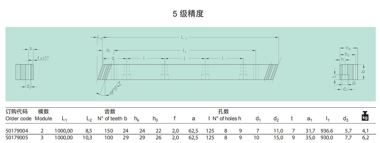 亚特兰大齿条(50179004)精度参数