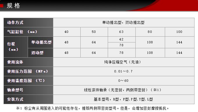 SCS-40-48-S0-B0藤仓标准气缸(图3)