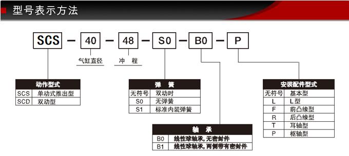 SCS-40-48-S0-B0藤仓标准气缸(图6)